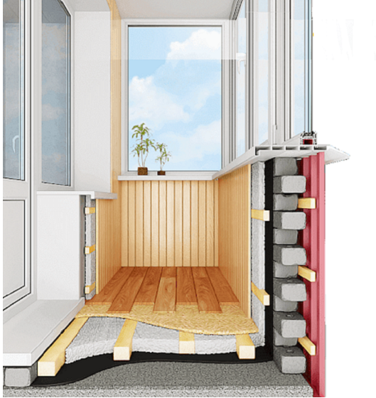 uteplenie balkonov oknaekipazh.com .ua