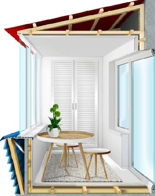 vnutrennee uteplenie balkona oknaekipazh.com .ua