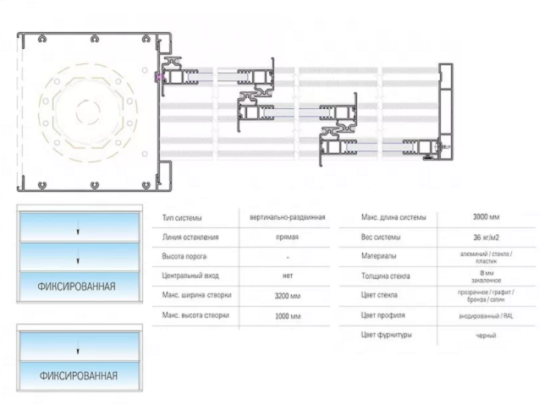 Цельностеклянная система Giliotina схема, фото